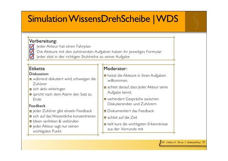 Simulation WissensDrehScheibe   WDS  Vorbereitung:     Jeder Akteur hat einen Fahrplan     Die Akteure mit den zuhörenden ...