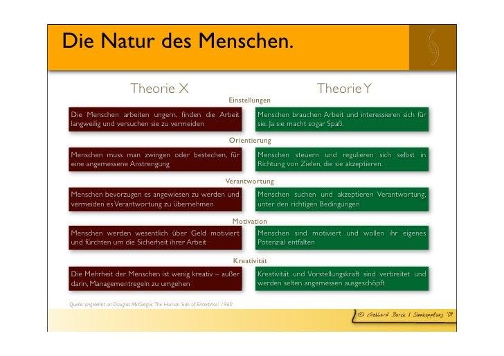 Die Natur des Menschen.                              Theorie X                                                            ...