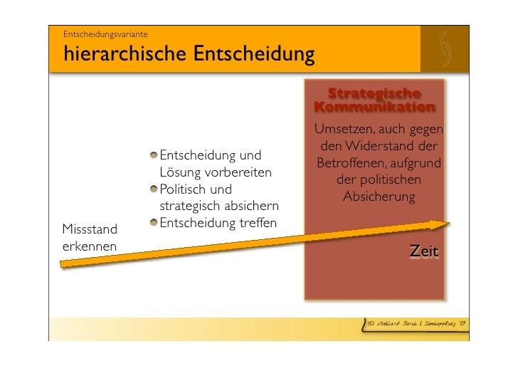 Entscheidungsvariante  konsultativer Einzelentscheid                          Strategische                         Kommuni...