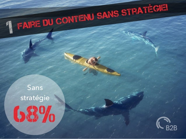 Strategie marketing-contenu-plus-efficiente Slide 3