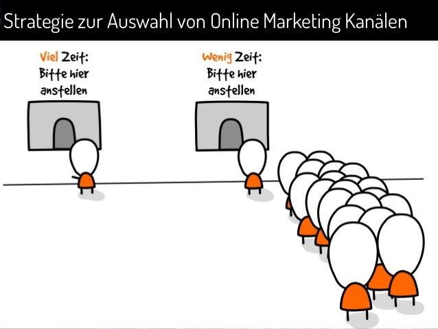 1 Strategie zur Auswahl von Online Marketing Kanälen