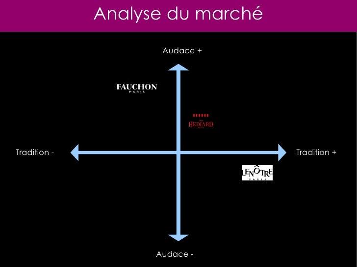 Strategie Des Marques 233 Piceries Du Luxe