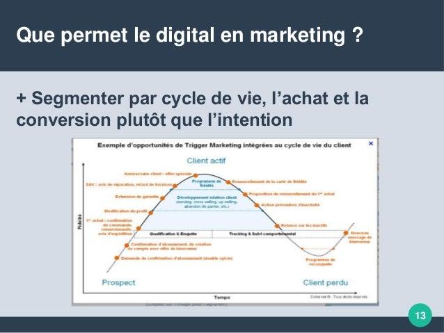 Que permet le digital en marketing ? + Segmenter par cycle de vie, l'achat et la conversion plutôt que l'intention 13