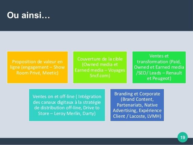 Ou ainsi… Proposition de valeur en ligne (engagement – Show Room Privé, Meetic) Couverture de la cible (Owned media et Ear...