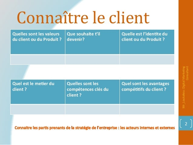 Plan Stratégie Marketing digitale Slide 2