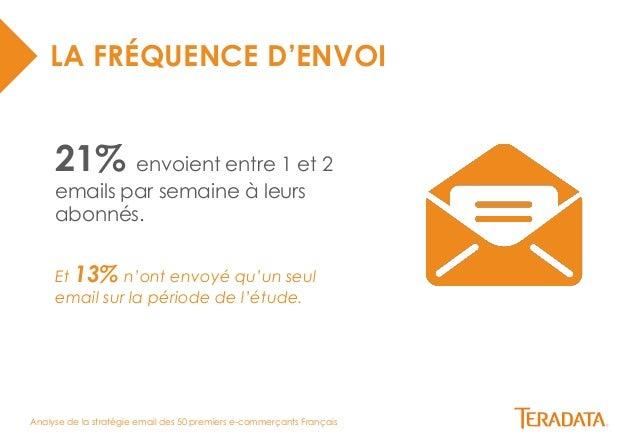 Analyse de la stratégie email des 50 premiers e-commerçants Français  LA FRÉQUENCE D'ENVOI  21% envoient entre 1 et 2  ema...