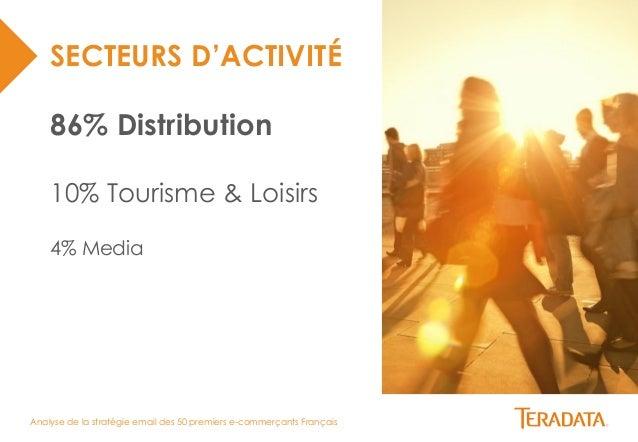 Analyse de la stratégie email des 50 premiers e-commerçants Français  SECTEURS D'ACTIVITÉ  86% Distribution  10% Tourisme ...