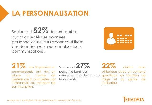 Analyse de la stratégie email des 50 premiers e-commerçants Français  LA PERSONNALISATION  21% des 50 premiers e-commerçan...