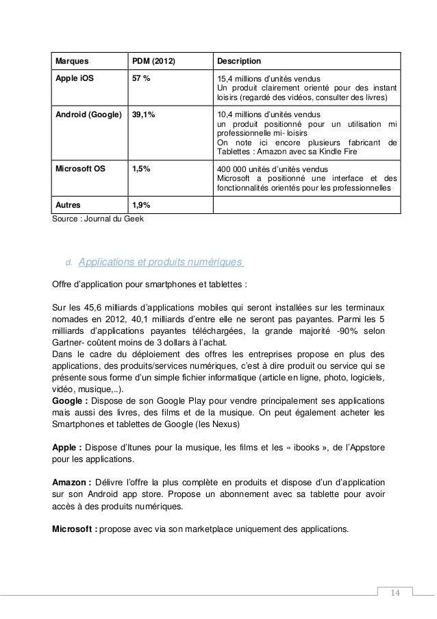 14 Marques PDM (2012) Description Apple iOS 57 % 15,4 millions d'unités vendus Un produit clairement orienté pour des inst...