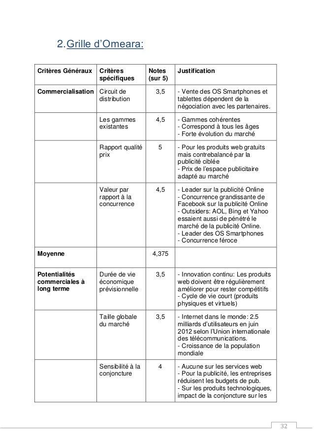 32 2.Grille d'Omeara: Critères Généraux Critères spécifiques Notes (sur 5) Justification Commercialisation Circuit de dist...