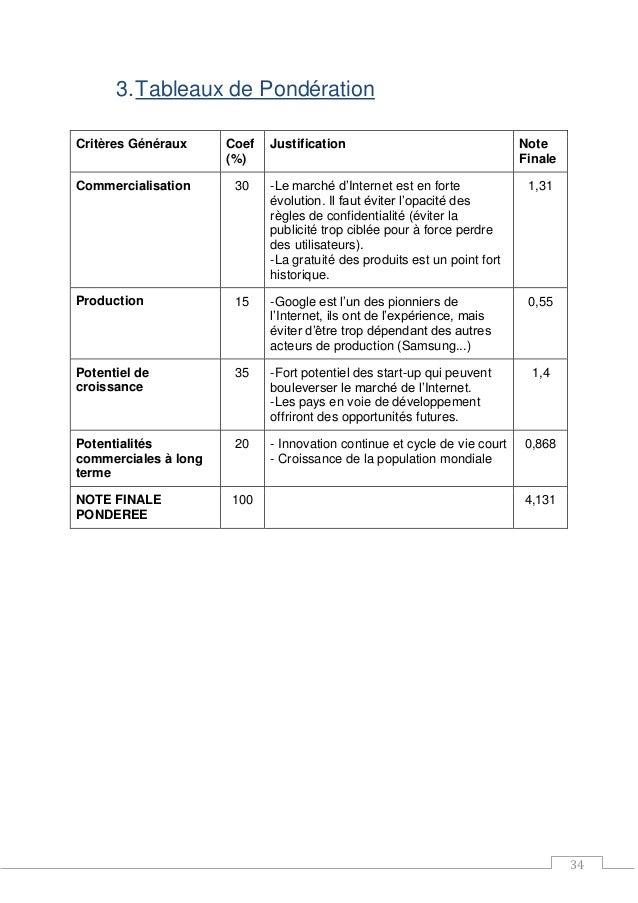 34 3.Tableaux de Pondération Critères Généraux Coef (%) Justification Note Finale Commercialisation 30 -Le marché d'Intern...