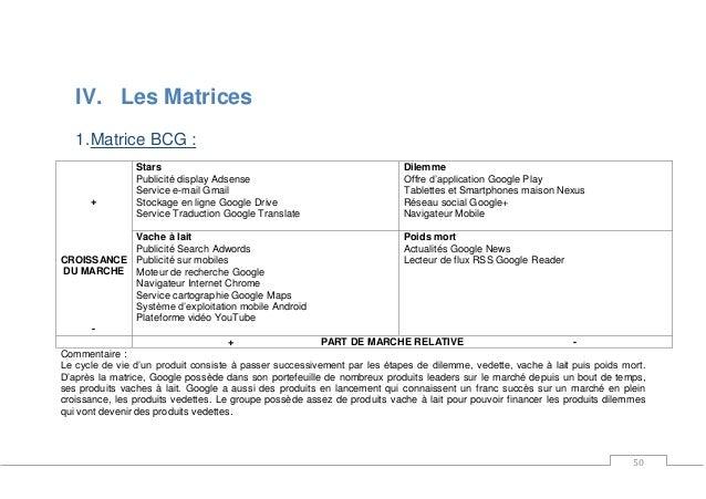 50 IV. Les Matrices 1.Matrice BCG : + CROISSANCE DU MARCHE - Stars Publicité display Adsense Service e-mail Gmail Stockage...