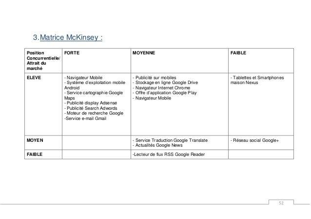 52 3.Matrice McKinsey : Position Concurrentielle/ Attrait du marché FORTE MOYENNE FAIBLE ELEVE - Navigateur Mobile - Systè...