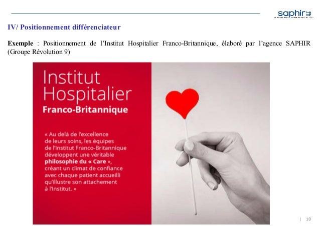 | 10 IV/ Positionnement différenciateur Exemple : Positionnement de l'Institut Hospitalier Franco-Britannique, élaboré par...