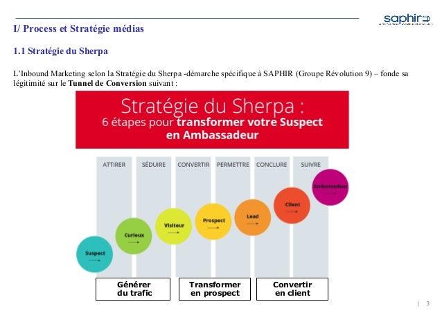 | 3 I/ Process et Stratégie médias 1.1 Stratégie du Sherpa L'Inbound Marketing selon la Stratégie du Sherpa -démarche spéc...
