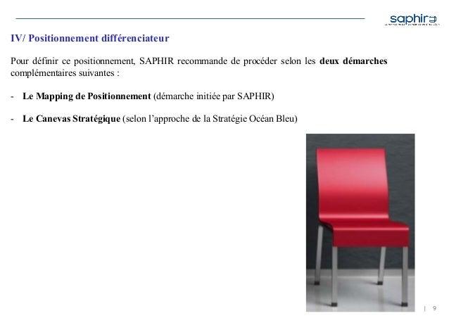 | 9 IV/ Positionnement différenciateur Pour définir ce positionnement, SAPHIR recommande de procéder selon les deux démarc...