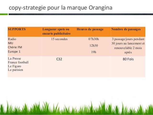 copy-strategie pour la marque Orangina MÉDIA, HORS MEDIAS              SUPPORTS        MONTANT (TTC)Télévision            ...