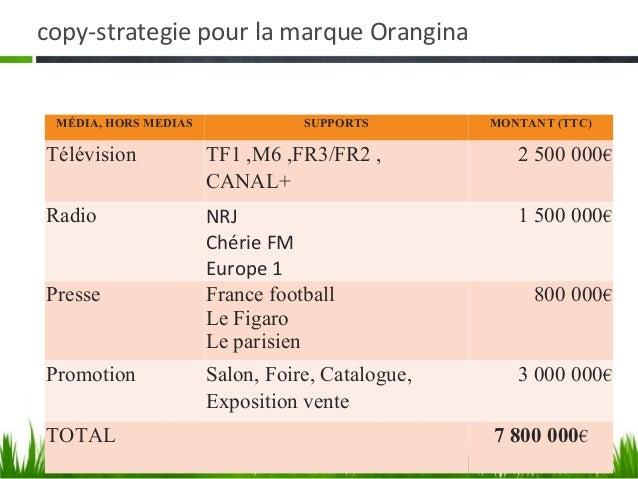 copy-strategie pour la marque Orangina•    -La campagne sétendra sur douze (12) mois.•    - Nous proposons lorganisation d...