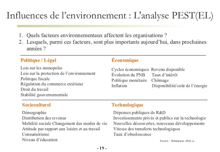 pest analysis volkswagen The political, economic, social and technological (pest) analysisfor the volkswagen company studies its external environment.