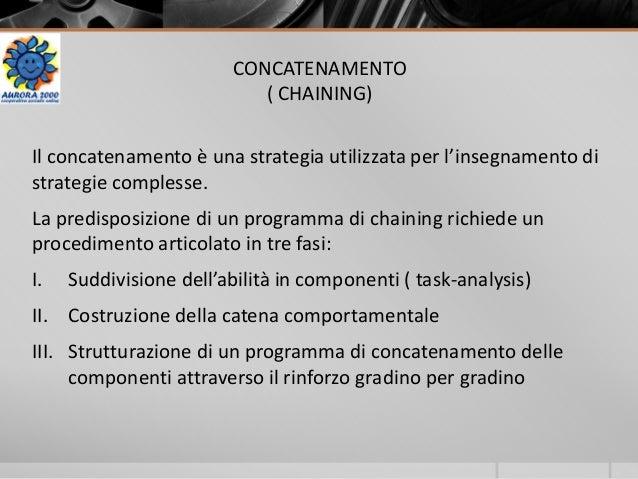 CONCATENAMENTO ( CHAINING) Il concatenamento è una strategia utilizzata per l'insegnamento di strategie complesse. La pred...