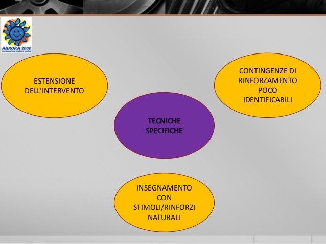 TECNICHE SPECIFICHE ESTENSIONE DELL'INTERVENTO INSEGNAMENTO CON STIMOLI/RINFORZI NATURALI CONTINGENZE DI RINFORZAMENTO POC...