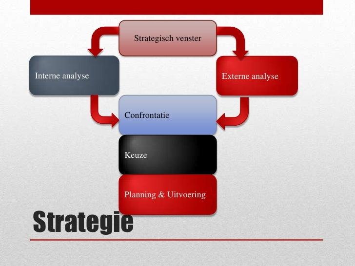 Strategie<br />Strategisch venster<br />Interne analyse<br />Externe analyse<br />Confrontatie <br />Keuze<br />Planning &...