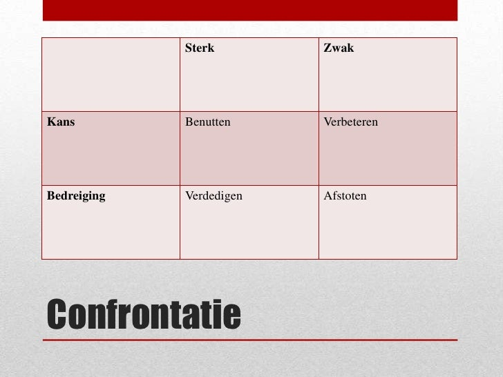 Confrontatie<br />