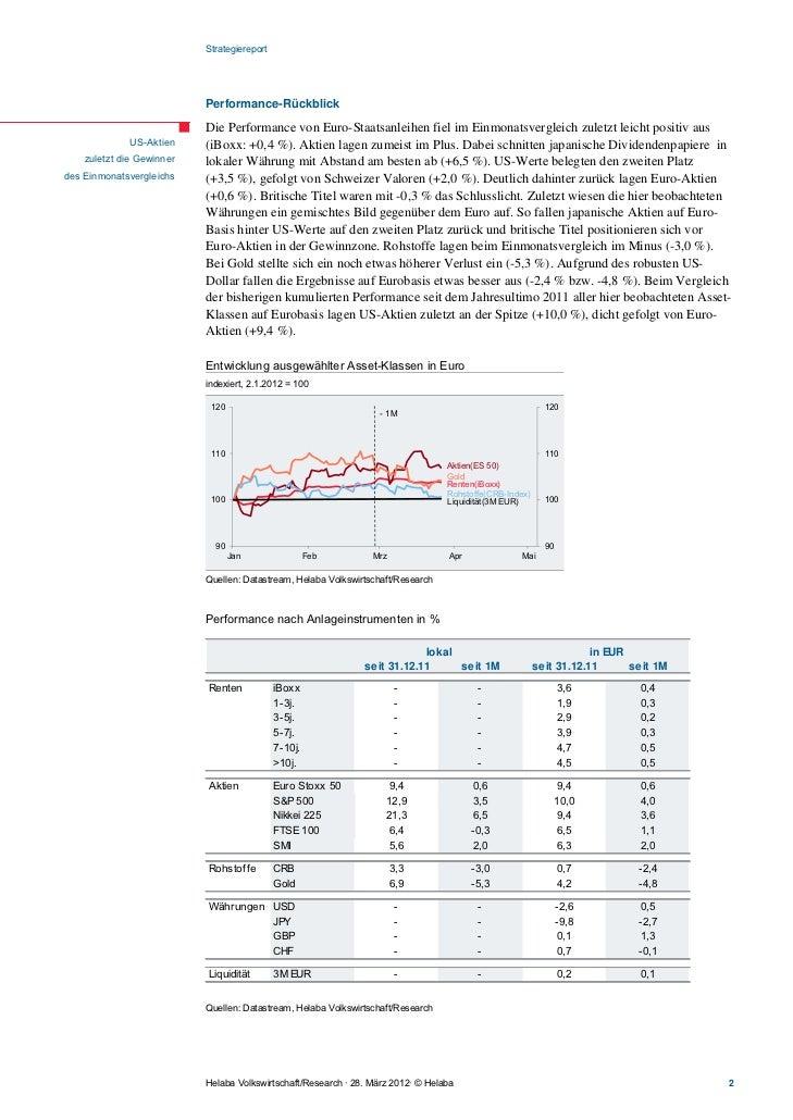 Strategiereport                           Performance-Rückblick                           Die Performance von Euro-Staatsa...