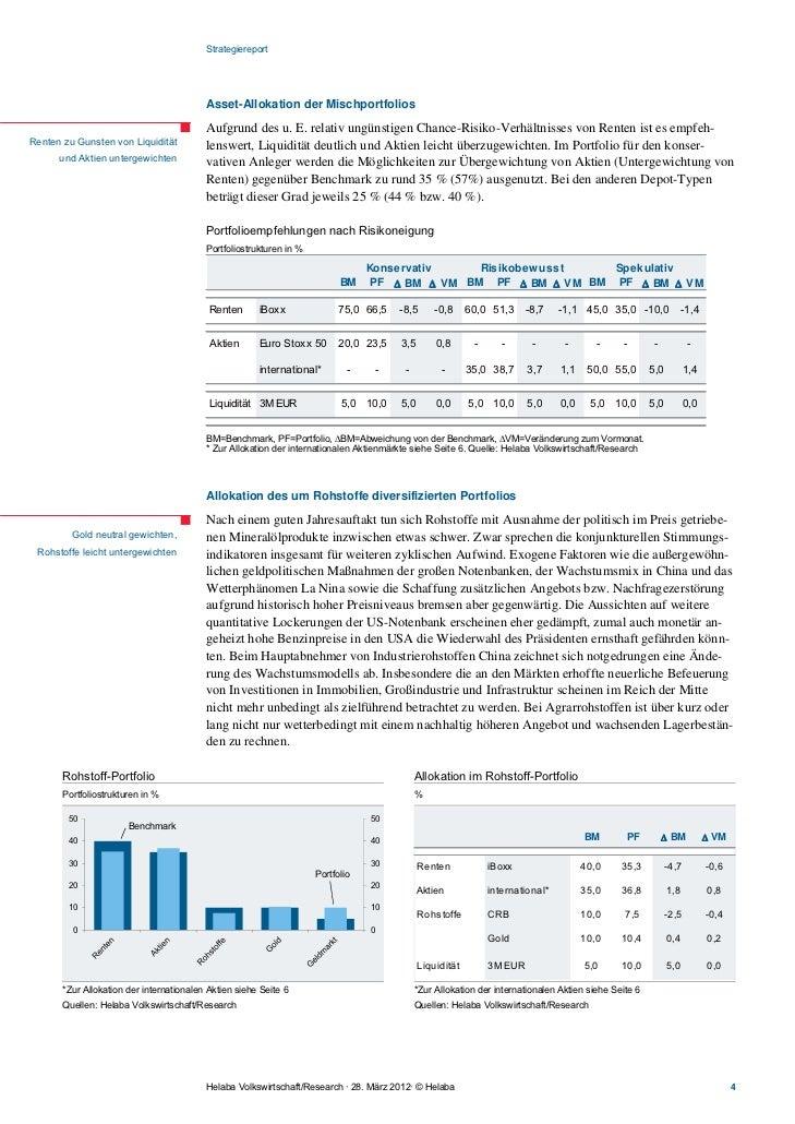 Strategiereport                                          Asset-Allokation der Mischportfolios                             ...