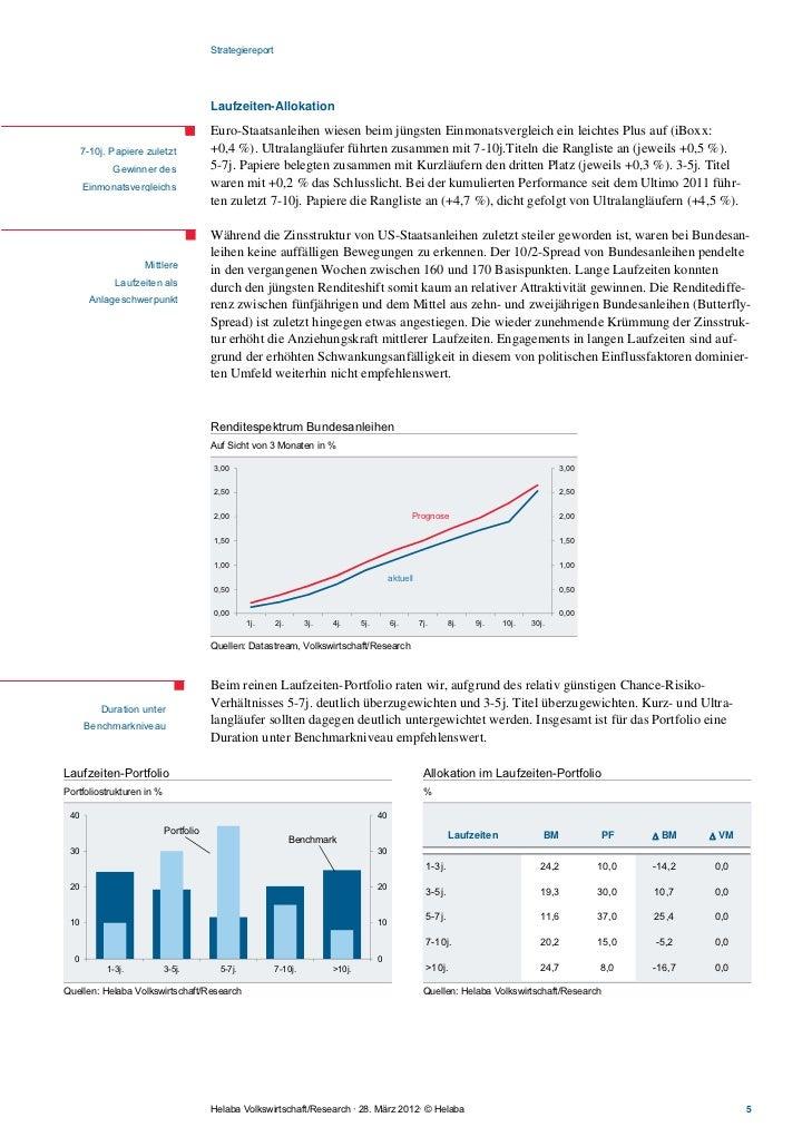 Strategiereport                                       Laufzeiten-Allokation                                       Euro-Sta...