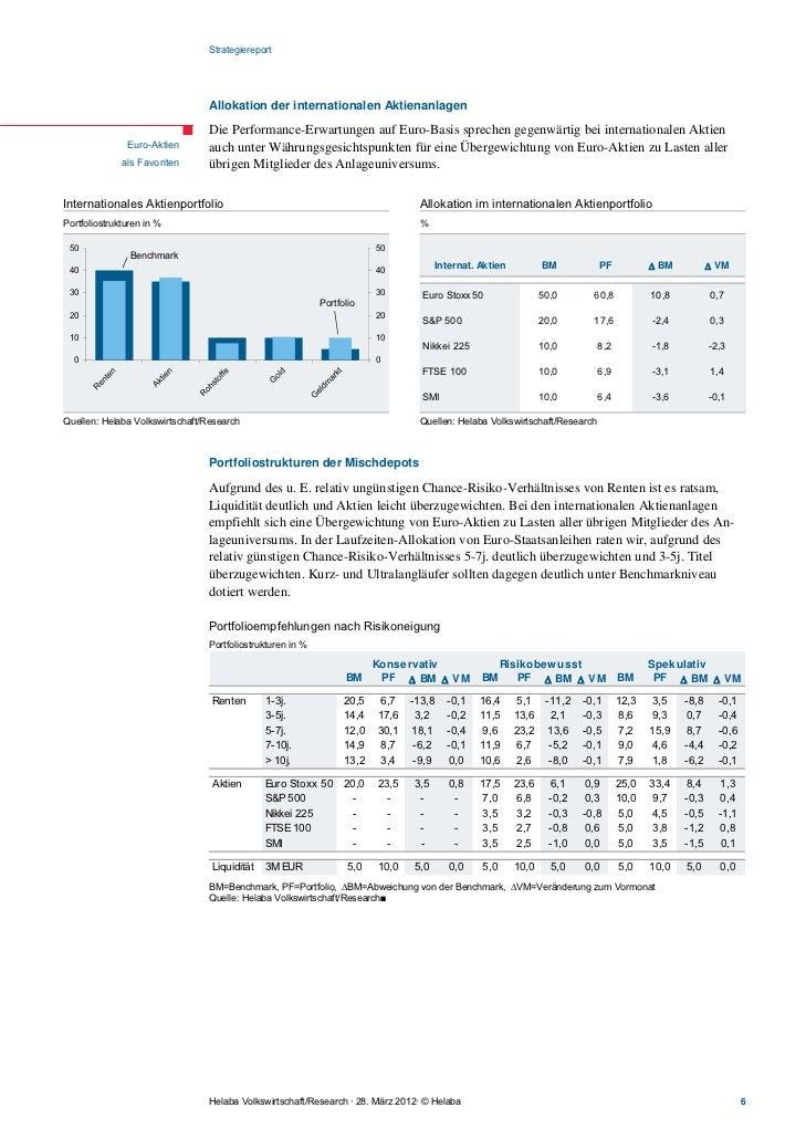 Strategiereport                                Allokation der internationalen Aktienanlagen                               ...
