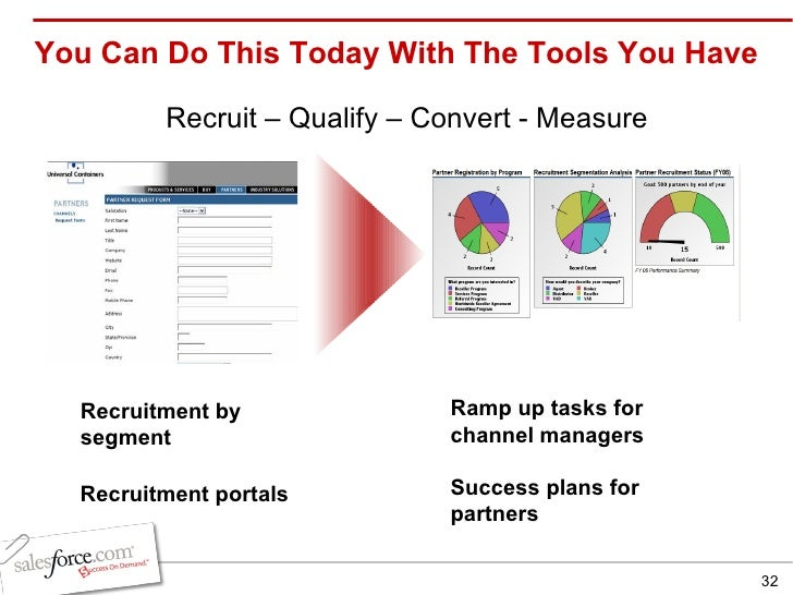 Strategies For Partner Recruitment & Channel Account Management - A C…
