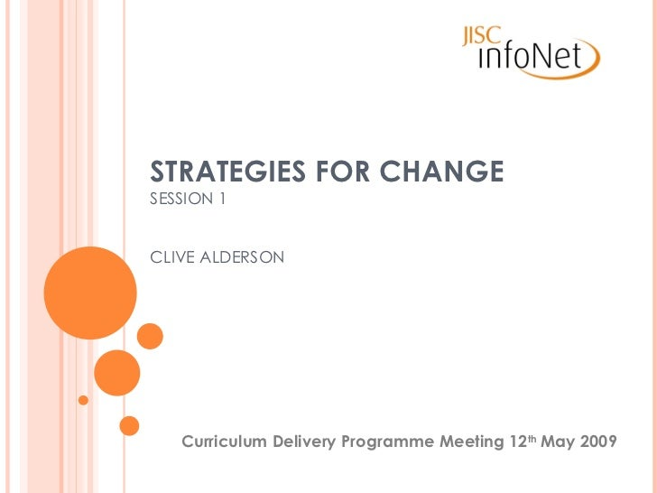 STRATEGIES FOR CHANGE SESSION 1 CLIVE ALDERSON Curriculum Delivery Programme Meeting 12 th  May 2009