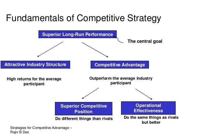 billabong strategy analysis competitive advantage