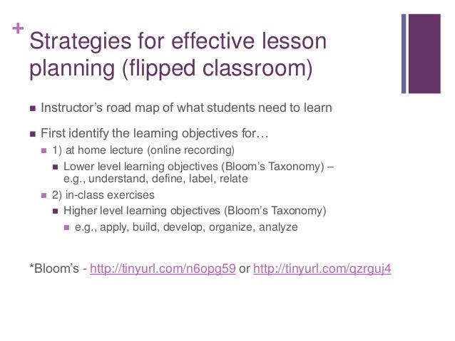 Flipped Lesson Examples