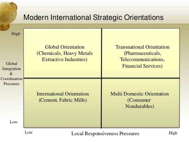 Compensation Strategies for International Employees