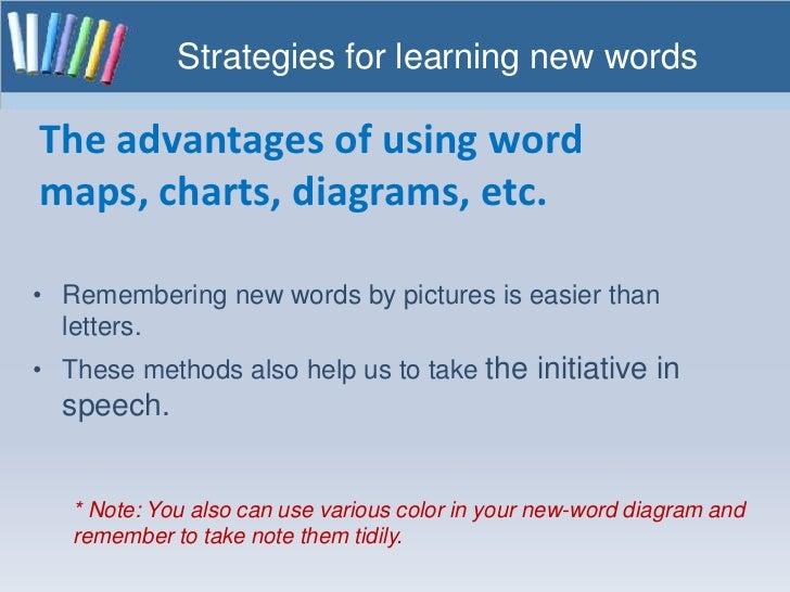 Strategiesforlearningnewwordsjpgcb - 23 new words