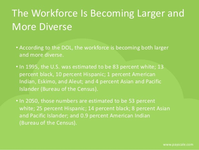 managing a diverse workforce As of 2015, 30 percent of the fortune 100 workforce had become contingent 50 percent of the fortune 500 workforce will be contingent by 2020.