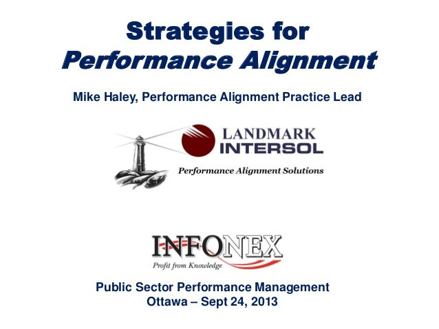 Strategies for  Performance Alignment Mike Haley, Performance Alignment Practice Lead  Public Sector Performance Managemen...