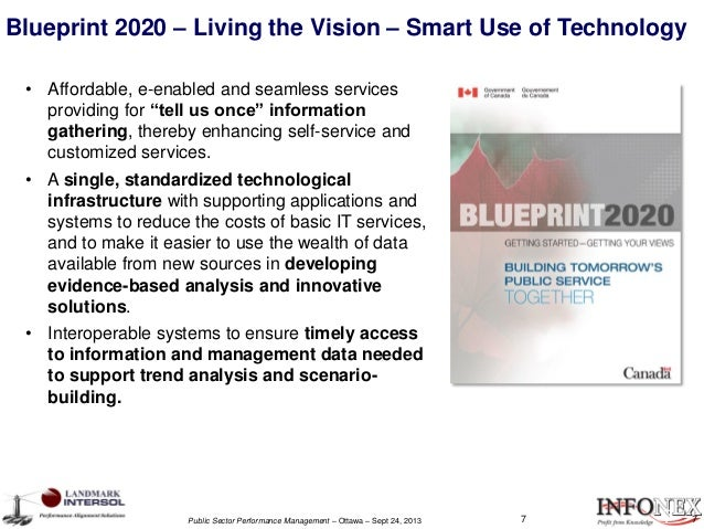 Strategies for performance alignment in the goc blueprint 2020 living the vision malvernweather Choice Image
