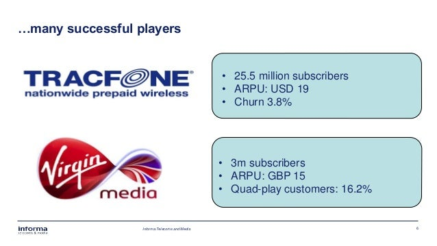 Is Time Up for Europe's MVNOs?