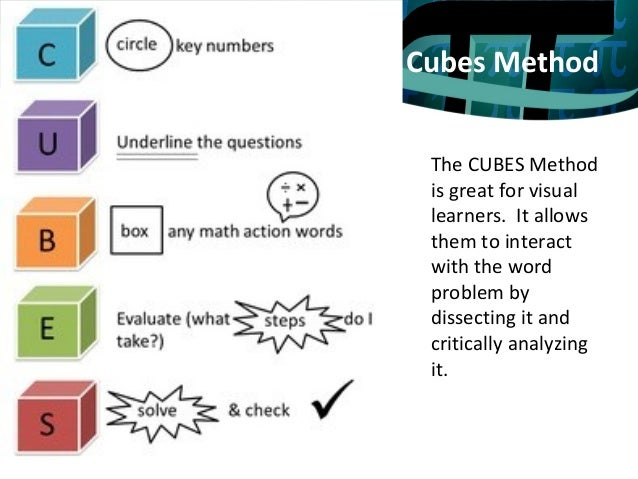 graphic about Cubes Math Strategy Printable titled Suggestions for fixing math term troubles
