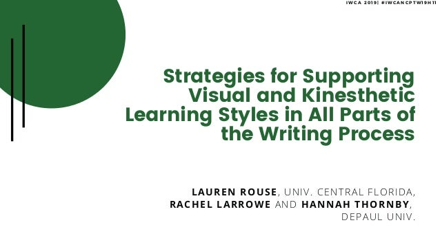 Strategies for Supporting Visual and Kinesthetic Learning Styles in All Parts of the Writing Process LAUREN ROUSE, UNIV. C...