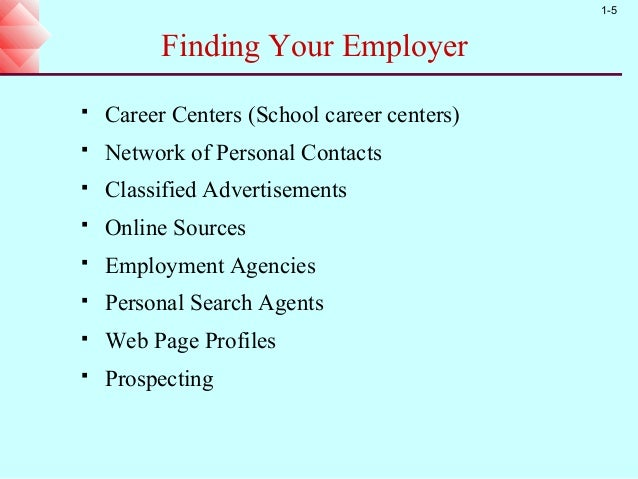 Strategies in job search process