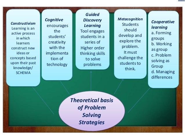Strategies in teaching mathematics