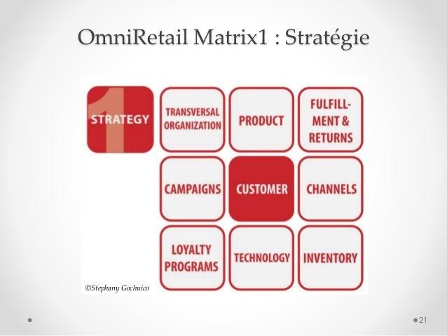 OmniRetail Matrix1 : Stratégie 21 ©Stephany Gochuico