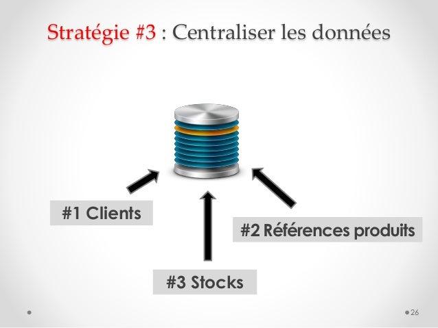 Stratégie #3 : Centraliser les données 26 #1 Clients #3 Stocks #2 Références produits