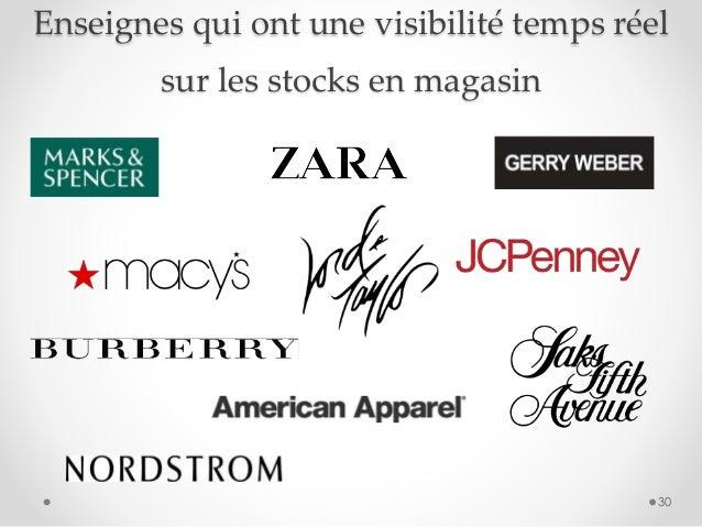 30 Enseignes qui ont une visibilité temps réel sur les stocks en magasin