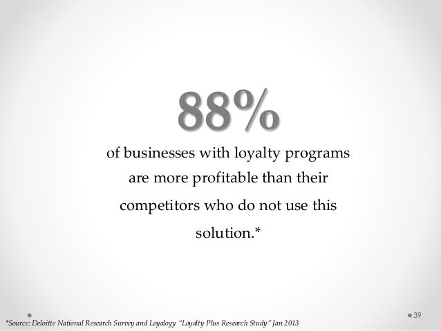 """39 *Source: Deloitte National Research Survey and Loyalogy """"Loyalty Plus Research Study"""" Jan 2013 88% of businesses with l..."""