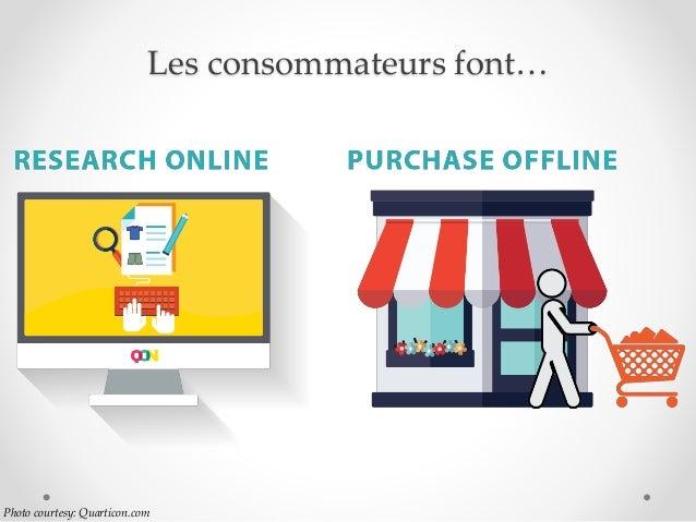 Les consommateurs font… Photo courtesy: Quarticon.com